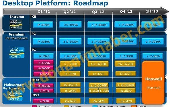 Intel may delay shipments of Ivy Bridge processors