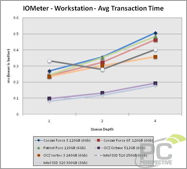 iometer-trans-workstation.jpg