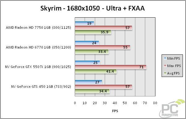 skyrim-1680-bar-0.jpg
