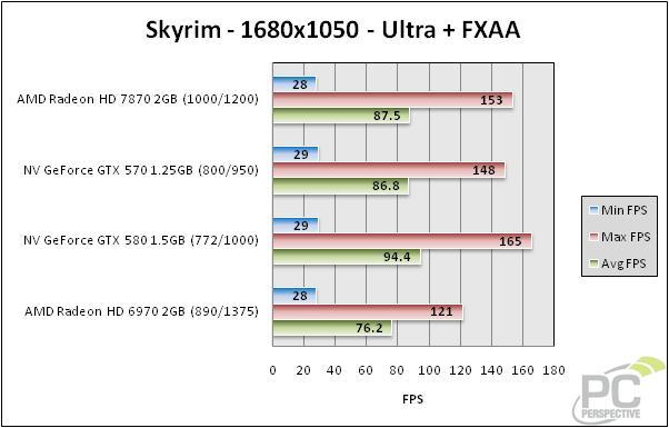 skyrim-1680-bar-1.jpg