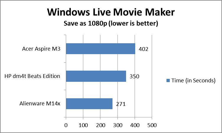 windowslivemoviemaker-2.png