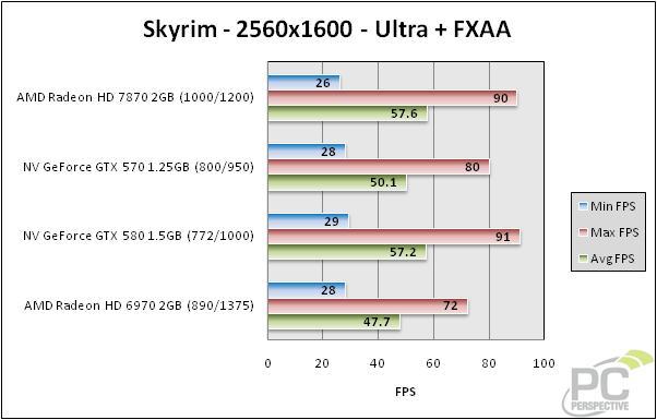 skyrim-2560-bar-1.jpg