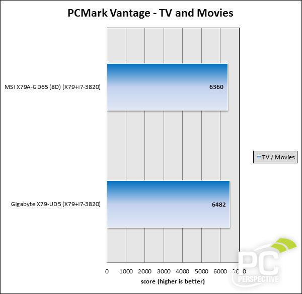 pcmv-tvmovies-0.jpg