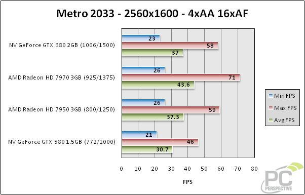 metro-2560-bar-0.jpg