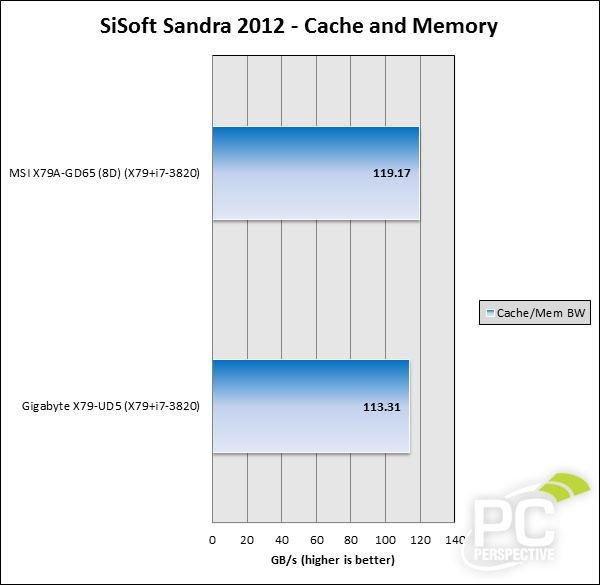 sisoft-cache-0.jpg