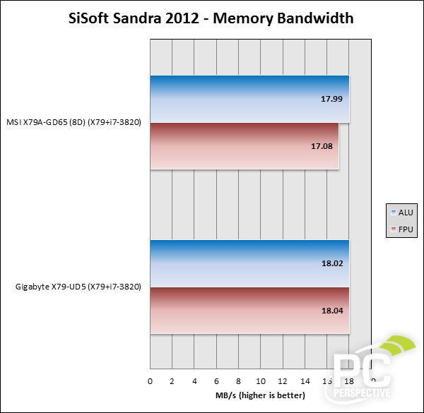 sisoft-mem-0.jpg