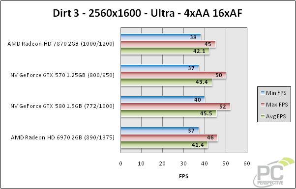 dirt3-2560-bar.jpg