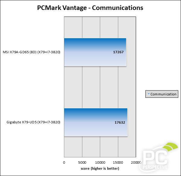 pcmv-comm-0.jpg