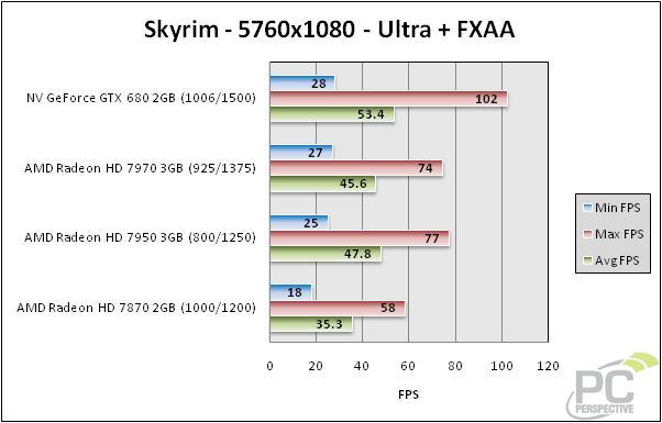 skyrim-5760-bar-1.jpg