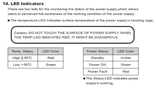 14-led-indicators-table.jpg