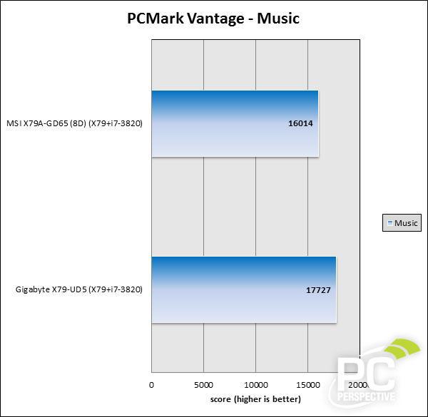 pcmv-music-0.jpg