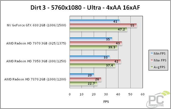 dirt3-5760-bar-1.jpg