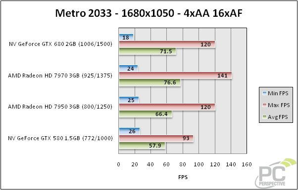 metro-1680-bar-0.jpg