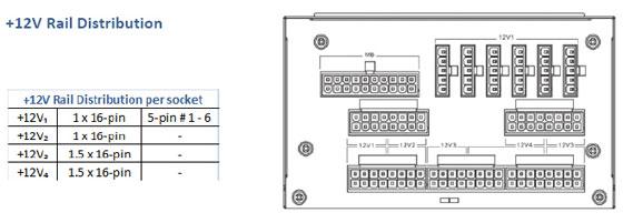 17-12v-rail-dist.jpg