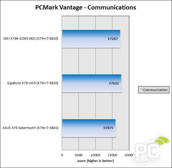 pcmv-comm.jpg