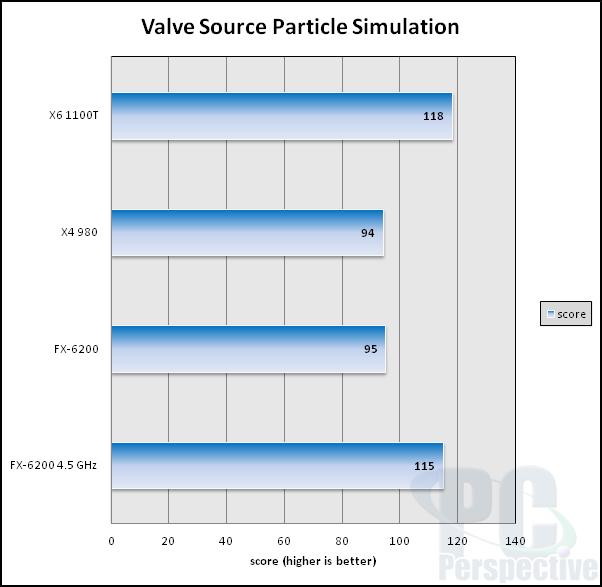 valve-particles.png