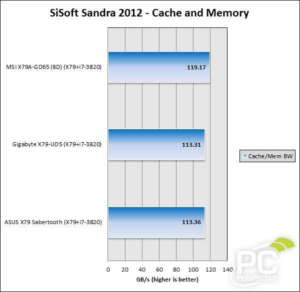 sisoft-cache.jpg