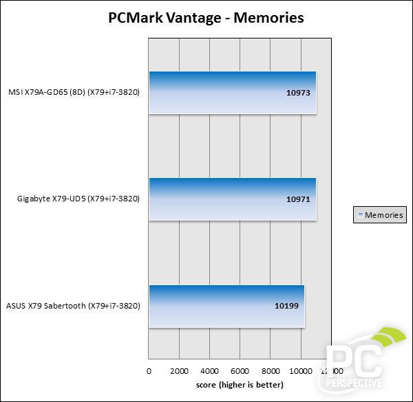 pcmv-memories.jpg