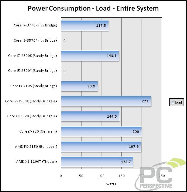 power-load-0.jpg