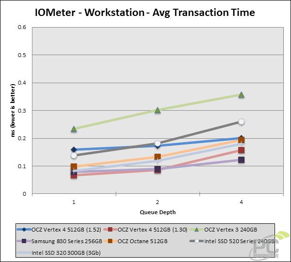 iometer-trans-workstation.png
