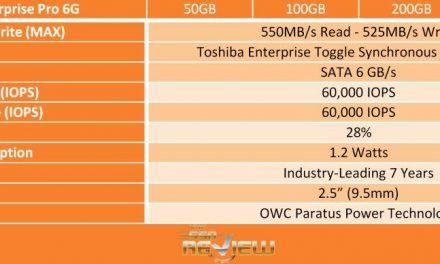 A 7 year warranty on an SSD?  Now we're talking enterprise class!