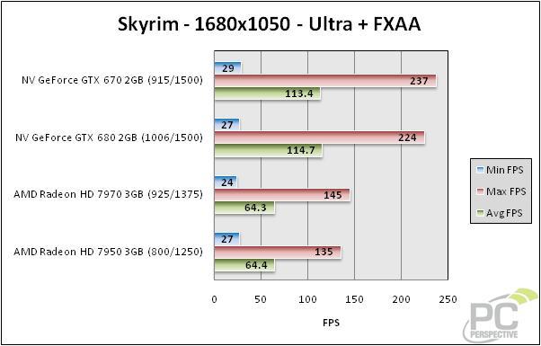 skyrim-1680-bar.jpg