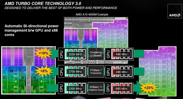 trinity-turbo-core-3.jpg