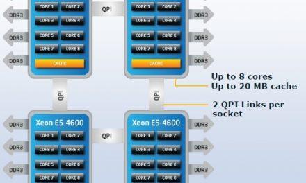 Sandy Bridge Xeons galore!  Seventeen new E5s arrive