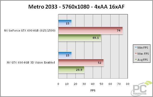 metro-5760-bar-1.jpg