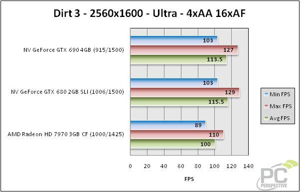 dirt3-2560-bar-0.jpg