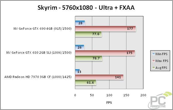 skyrim-5760-bar-0.jpg