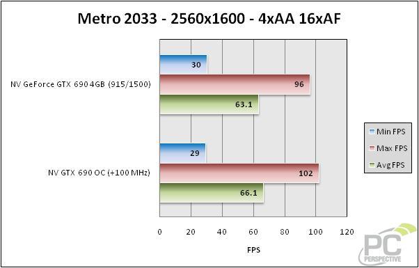 oc-metro-2560-bar.jpg
