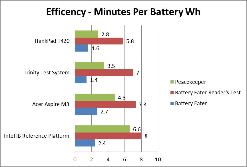 batteryefficency.png