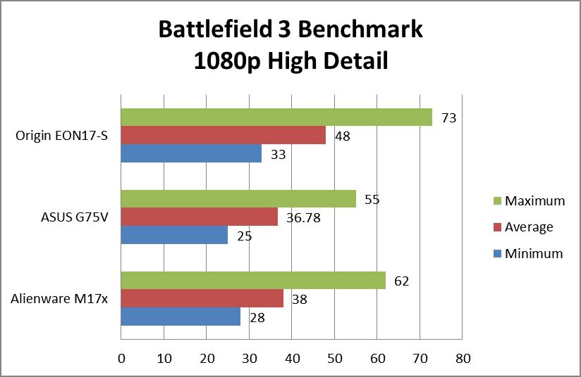 battlefield31080phigh.png