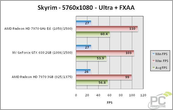 skyrim-5760-bar.jpg