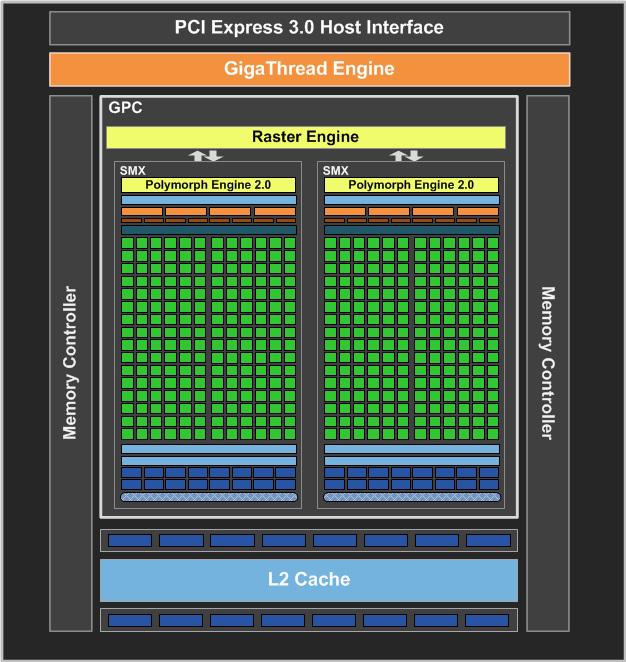 geforce-gt-640-block-diagram.jpg