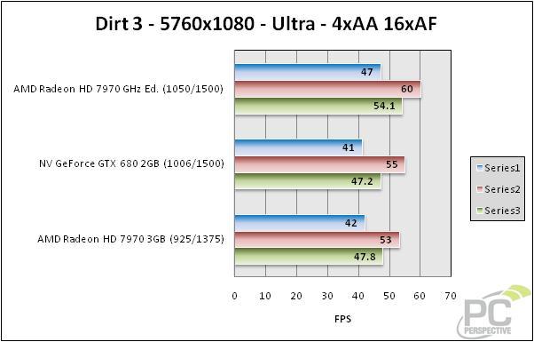 dirt3-5760-bar.jpg