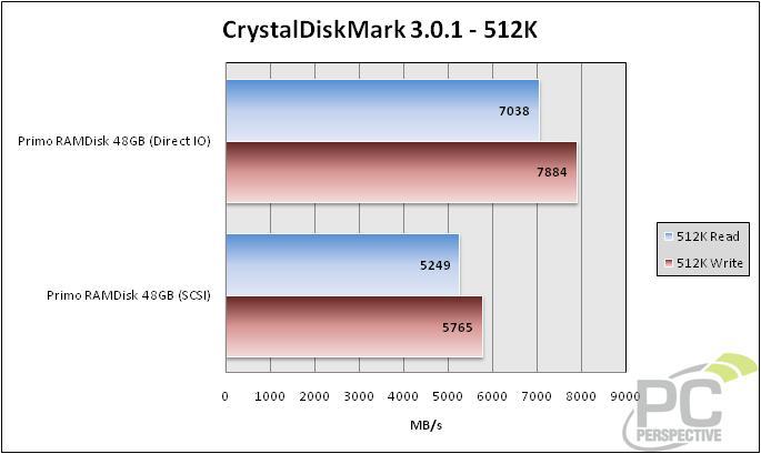 cdm-512k.jpg