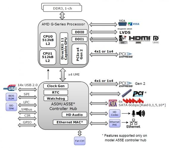 amd-g-t16r2-0.jpg
