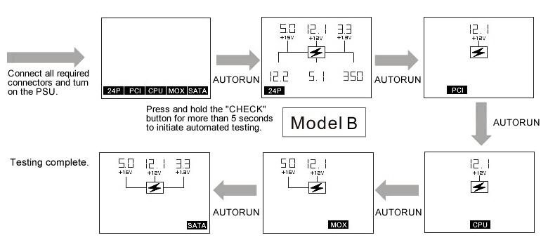 18-auto-flowchart.jpg