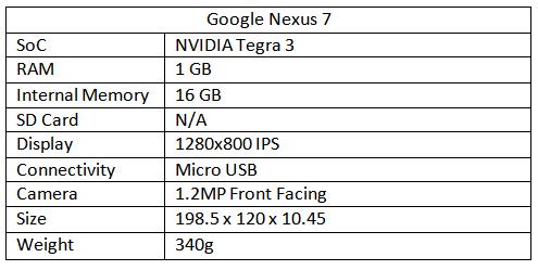 googlenexus7table.png