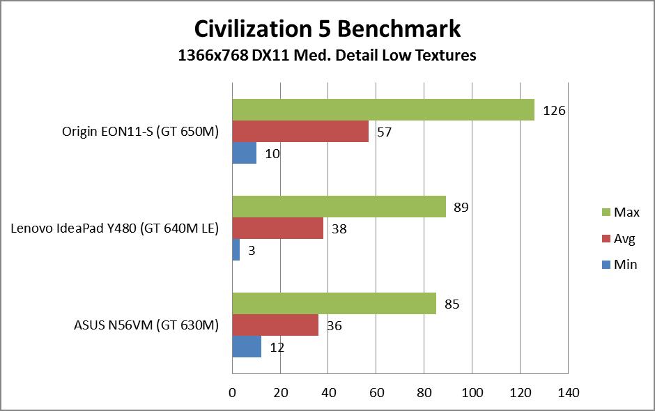 civilization5.png