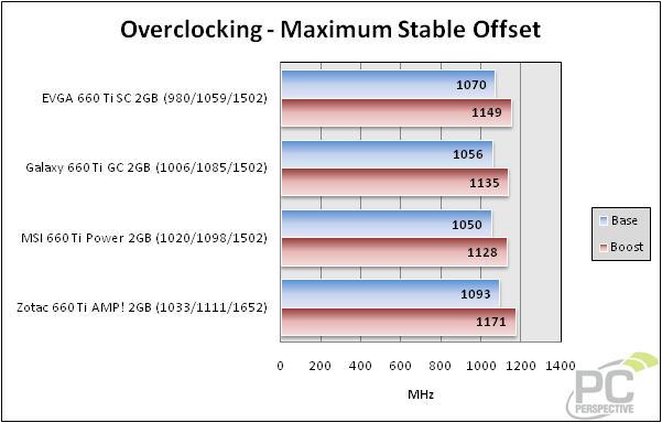 oc-clocks.jpg