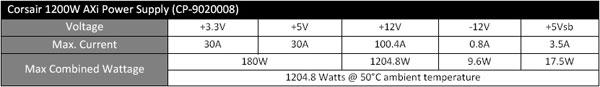 8a-specs-table-1.jpg