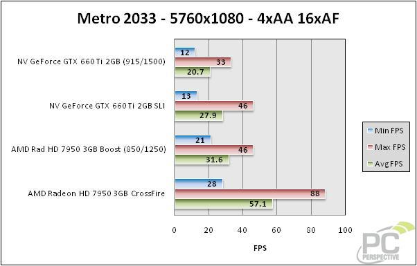 metro-5760-bar-0.jpg