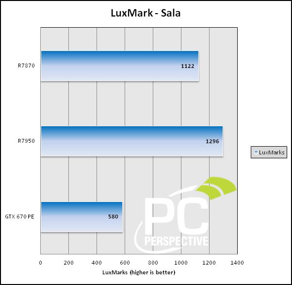 luxmark-sala.png