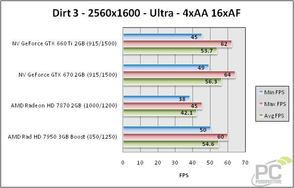 dirt3-2560-bar-1.jpg
