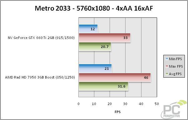 metro-5760-bar.jpg