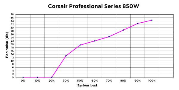 35-hx-850-sound-profile.jpg