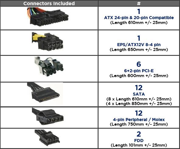 13a-hx-850-connectors.jpg